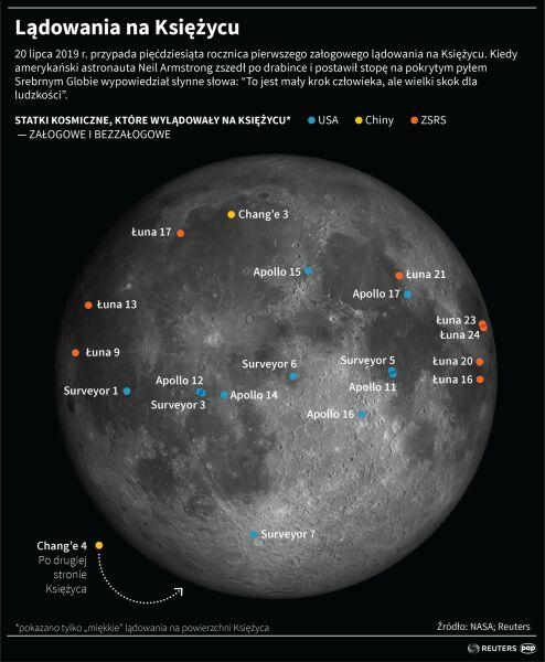 Lądowania na Księżycu (PAP/Reuters/Adam Ziemienowicz)