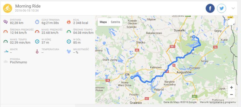 Trasa z Wigier do Ełku (endomondo)