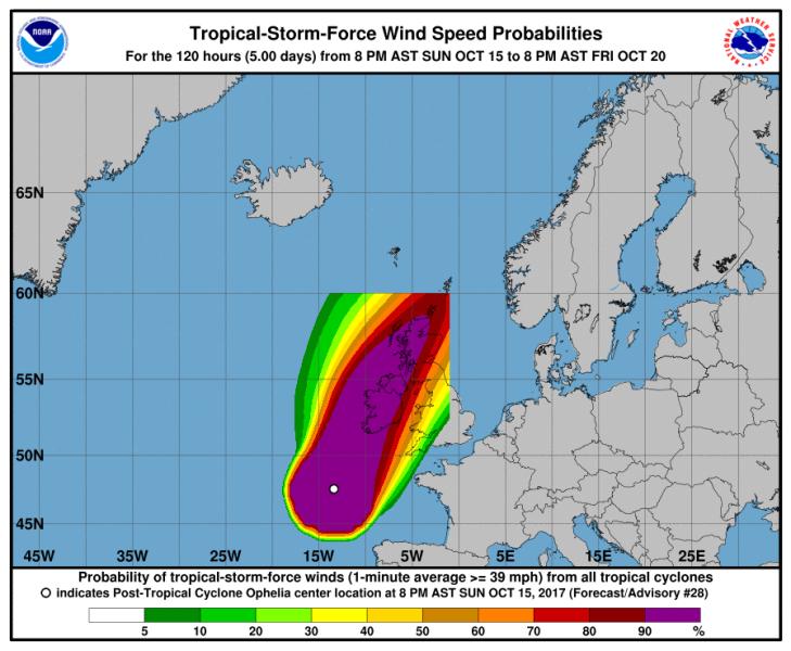 Prędkość wiatru w cyklonie Ophelia