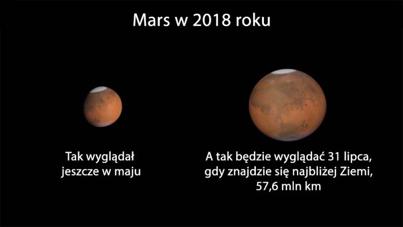 Mars będzie dużo lepiej widoczny niż w ciągu ostatnich 15 lat (NASA)
